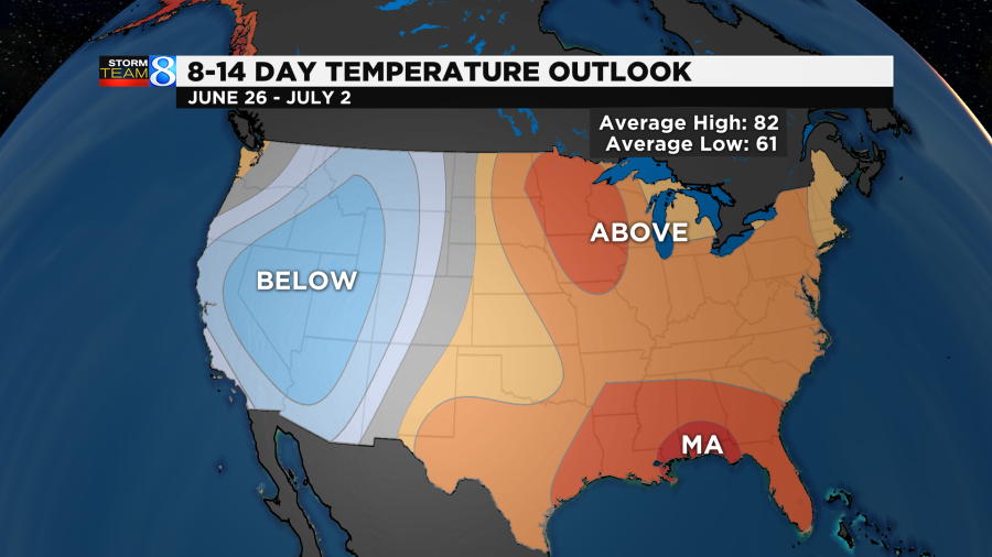 Warmer temperatures should spill over into the beginning of July.