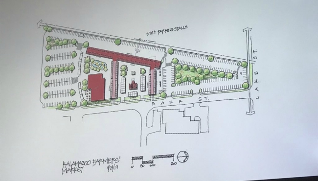 A photo of the planned upgrades to the Kalamazoo Farmers Market. (Sept. 17, 2019)