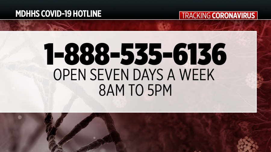 Michigan Covid 19 Cases At 25 Restrictions In Place Hotline Launched Woodtv Com