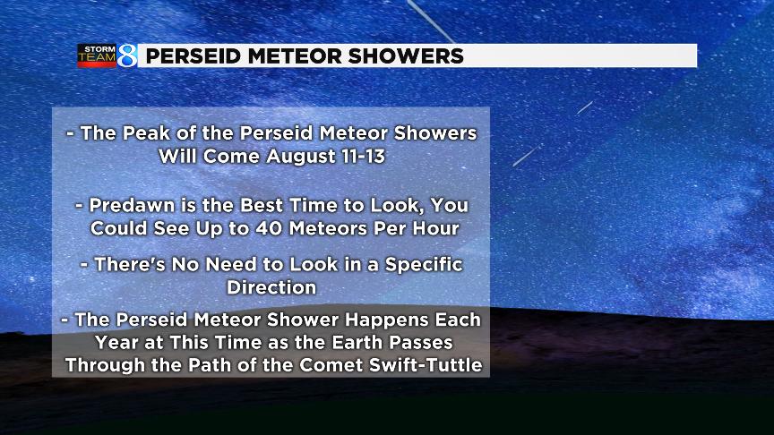 Watching The Skies Perseid Meteor Showers Woodtv Com