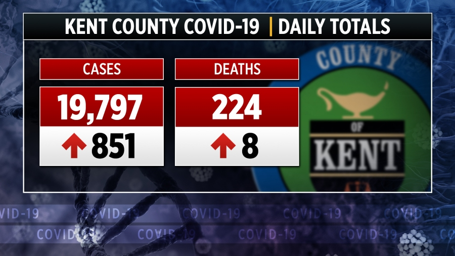 Very Serious 6 400 New Coronavirus Cases 84 Linked Deaths In Mi Woodtv Com