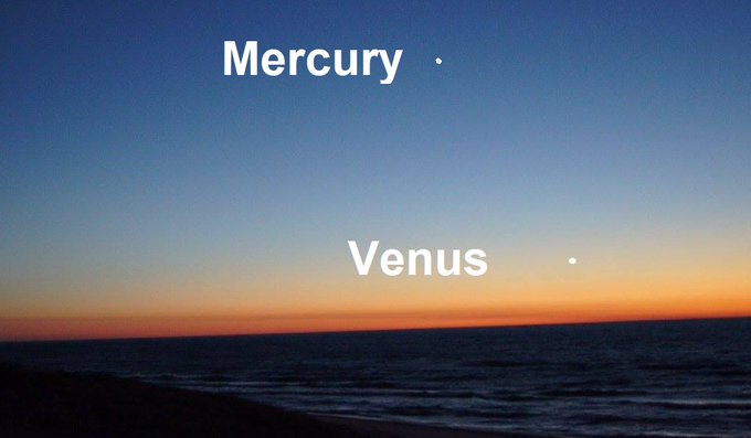 - GRR Graphic Venus and Mercury - The Crescent Moon Snuggles Up Close to Several Planets and Awesome Flyovers of the Intl. Space Station
